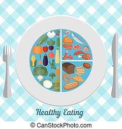 nourriture saine, manger, plaque