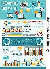 nous contacter, infographics