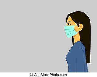 Novel coronavirus 2019-nCoV, woman in blue medical face mask.