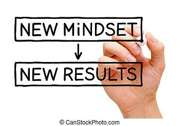 novo, mindset, novo, resultados
