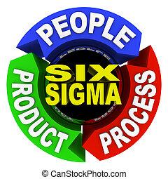 noyau, éléments, six, -, principes, diagramme, 3, cercle, sigma