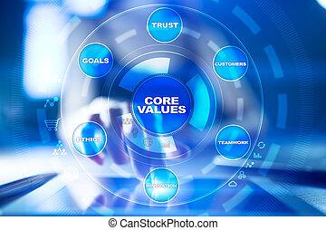 noyau, concept, business, screen., virtuel, valeurs, technologie