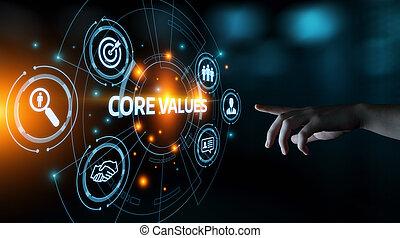 noyau, concept, compagnie, valeurs, buts, responsabilité, éthique