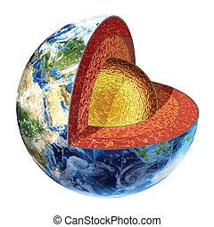 noyau, extérieur, section., croix, la terre, version.