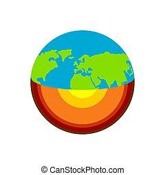 noyau, geology., structure., croûte, géologique, terre planète, plan