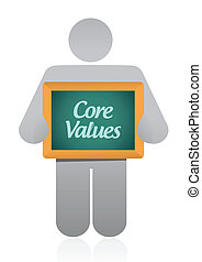 noyau, message, valeurs, illustration, conception