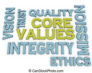 noyau, mot, imagen, valeurs, questions, fond, concepts, ...