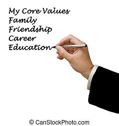 noyau, valeurs
