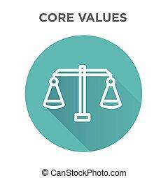 noyau, valeurs, icône