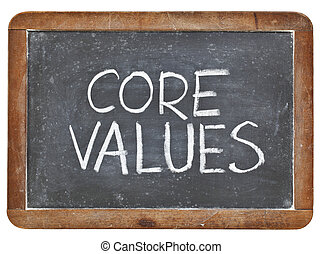 noyau, valeurs, tableau noir