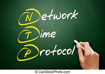 NTP - Network Time Protocol, acronym