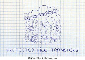 nuage, à, serrure, &, document, transfert, pluie, protégé, fichier, transferts