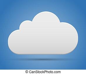 nuage ciel