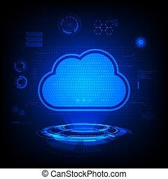nuage, hologramme
