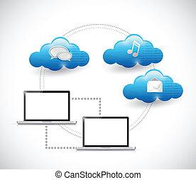nuage, ordinateur portable, connexion, illustration, calculer