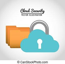 nuage, sécurité, conception