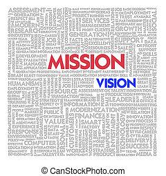 nube, concepto de la corporación mercantil, visión, misión, ...