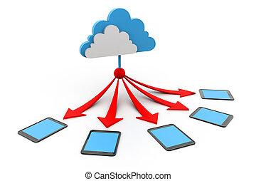 nube, informática, dispositivos