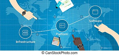 nube, infraestructura, software, servicio, iaa, s, pila, saa...