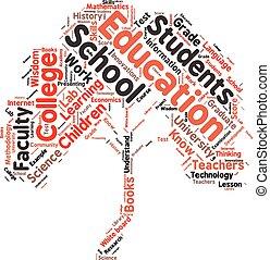 nube, relevante, educación, palabras, relacionado