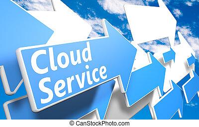 nube, servicio