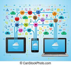 nube, social, medios, app, sincronización
