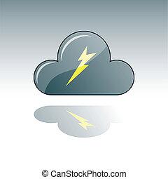 nube temporale