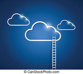 nubes, diseño, escaleras, ilustración