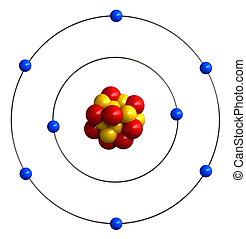nucleaire structuur, van, zuurstof