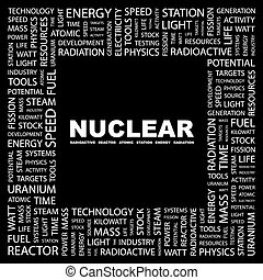NUCLEAR. Concept illustration. Graphic tag collection....