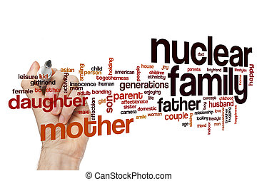 Nuclear family word cloud