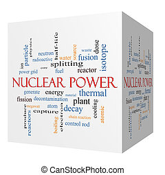 Nuclear Power 3D cube Word Cloud Concept
