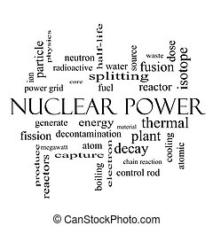 Nuclear Power Word Cloud Concept in black and white