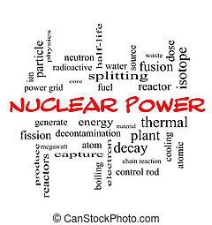 Nuclear Power Word Cloud Concept in red caps