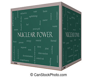 Nuclear Power Word Cloud Concept on a 3D cube Blackboard