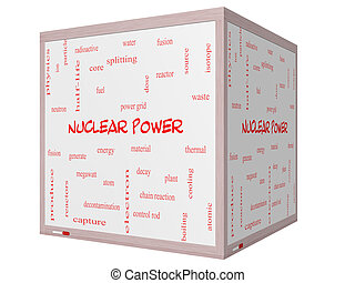 Nuclear Power Word Cloud Concept on a 3D cube Whiteboard