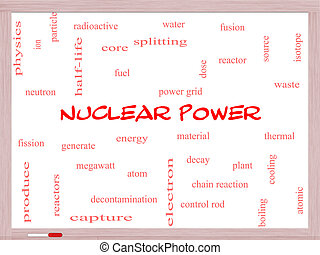 Nuclear Power Word Cloud Concept on a Whiteboard