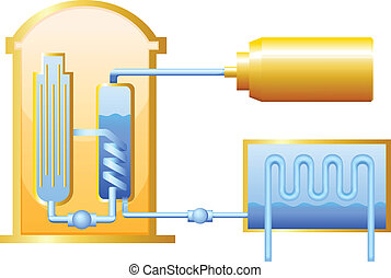Illustration of the nuclear reactor