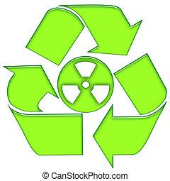 nuclear, reciclaje
