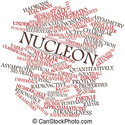 Nucleon - Abstract word cloud for Nucleon with related tags...
