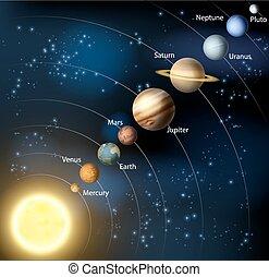 nuestro, sistema, solar