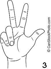 numéro 3, langage gestuel