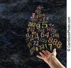 numérologie, art