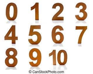 number 0 - 10