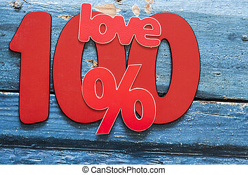 Number 100 and percent sign