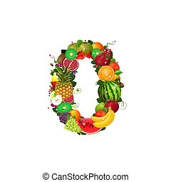 Number of fruit 0