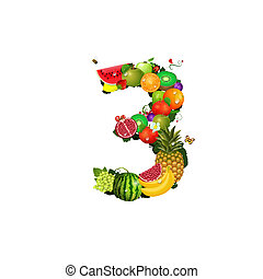 Number of fruit 3
