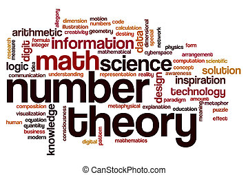 Number theory word cloud