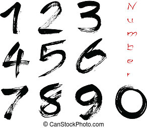 Numbers 0-9 written with a brush on a white background