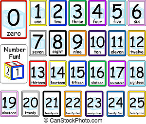 Numbers Flash Cards Set 0-25